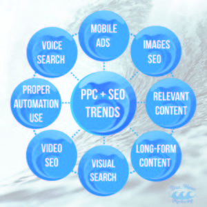 8 SEO & PPC Trends In 2018