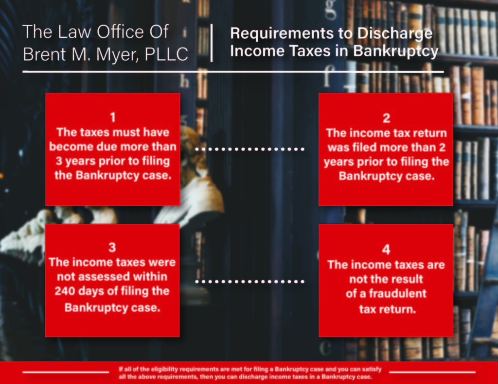 Law Office of Brent Myer Tax Infographic