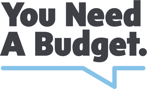 scalable budget image